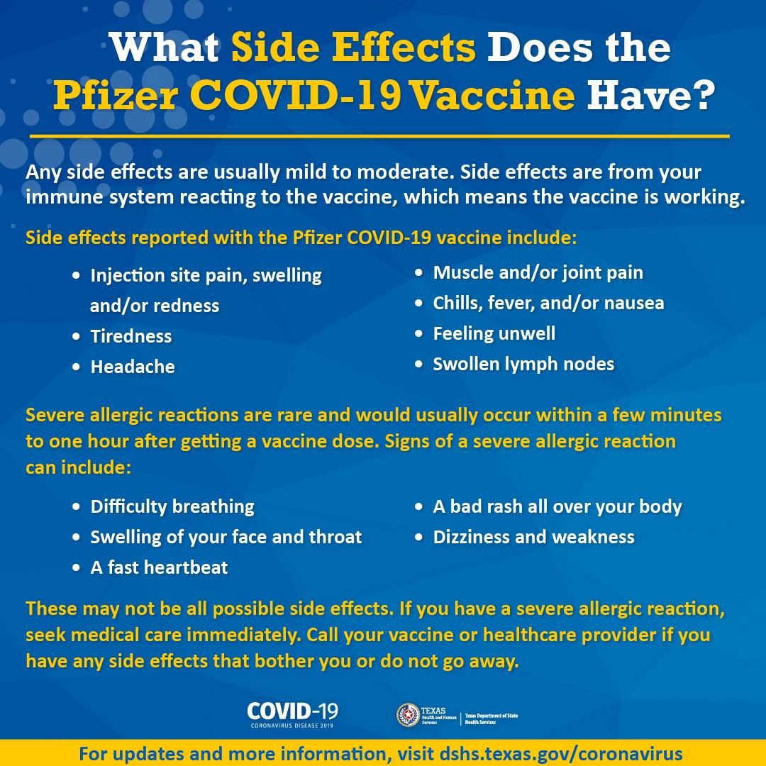 Sideeffects-pfizer